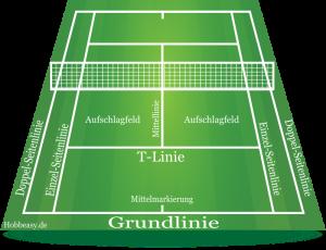 Tennis Auf Englisch